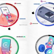 Thị trường thiết bị công nghệ cá nhân đang nằm trong tay những đại gia nào?