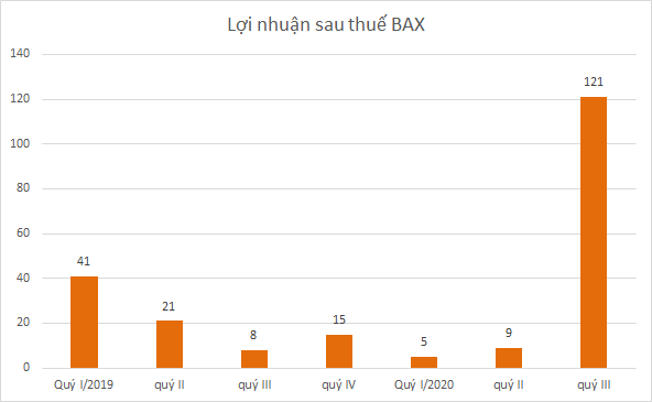 bax-quyiii-2106-1605687085.png