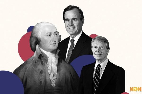 Những tổng thống một nhiệm kỳ trong lịch sử Mỹ