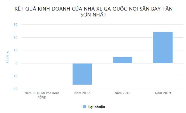 tan-son-nhat-8570-1605762666.png