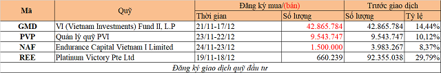 dtu-2-1564-1606057072.png