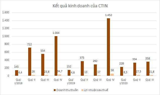 ctin-lai-1865-1606192049.png