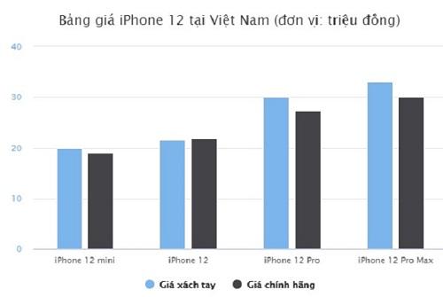 bang-gia-iphone-8105-1606819664.jpg