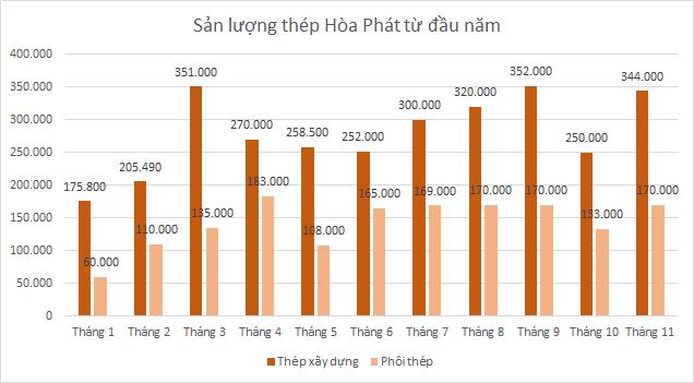 hpg-thang11-9216-1606967932.png
