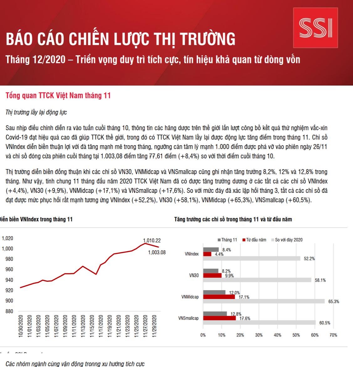 SSI Research: Báo cáo chiến lược thị trường tháng 12/2020
