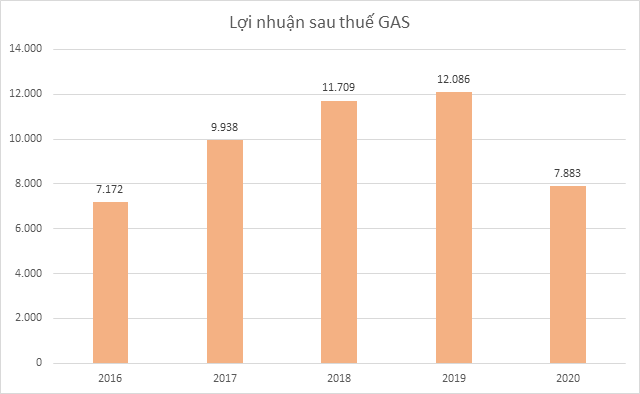 pv-gas-2020-4537-1608524453.png