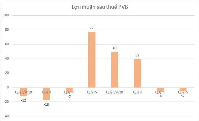 pvb-nam-2020-3658-1608524453.png