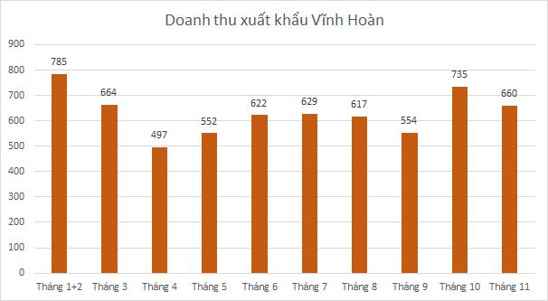 vinh-hoan-11-thang-5884-1608539551.png