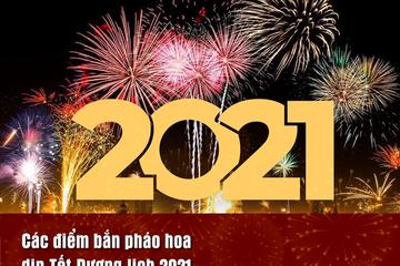 Những điểm bắn pháo hoa dịp Tết Dương lịch 2021 tại Hà Nội và TPHCM