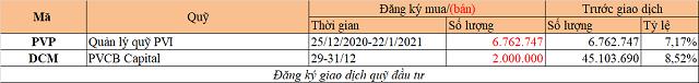 dtu-2-2606-1609076801.png