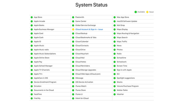 Sự cố dịch vụ iCloud của Apple.
