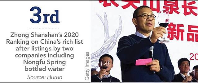 Zhong Shanshan trở thành người giàu thứ 3 tại Trung Quốc theo xếp hạng từ Hurun.