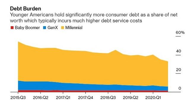 debt-burden6-6254-1610328932.jpg