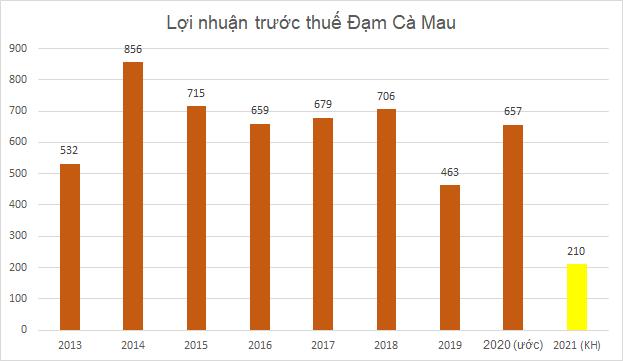 dam-ca-mau-kh1-3461-1610420174.png