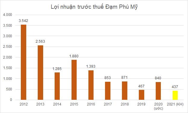 dam-phu-my-kh-2393-1610420174.png