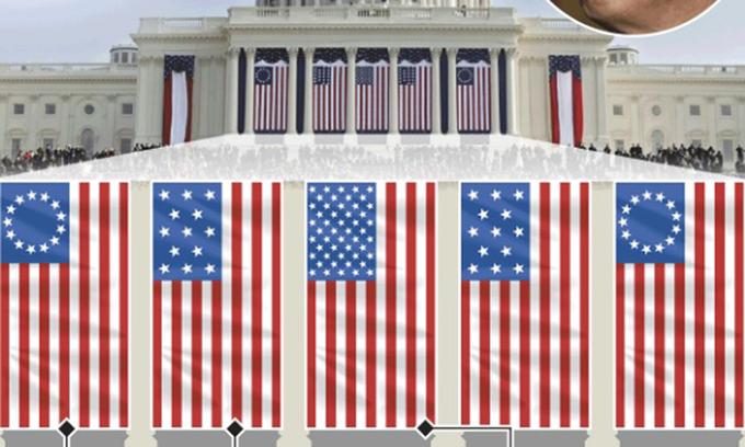 Ý nghĩa những lá cờ trong lễ nhậm chức của Biden