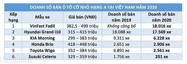 oto-soan-ngoi-2020-thanhnien-5-7376-3313