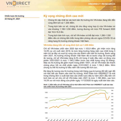 VNDirect: Báo cáo chiến lược thị trường - Kỳ vọng những đỉnh cao mới