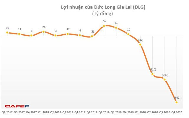 dlg-2020-8189-1612426513.png