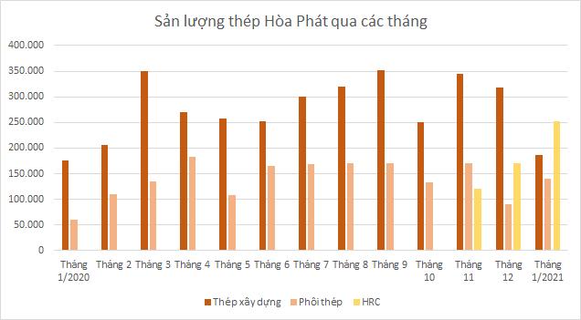 hpg-thang1-2021-4725-1612509283.png
