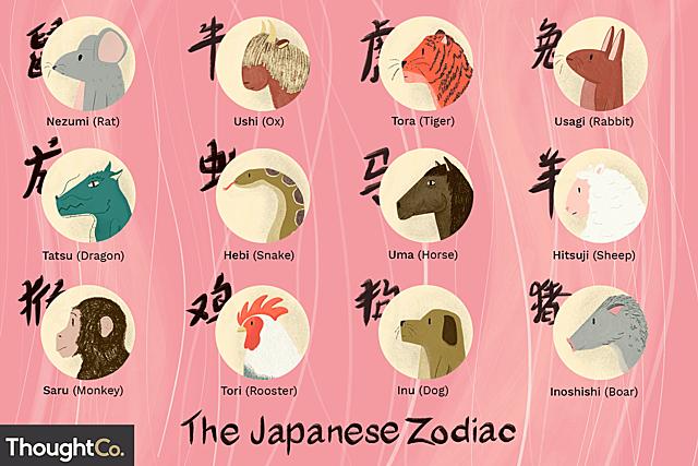japanese-zodiac-overview-2028019-final-f