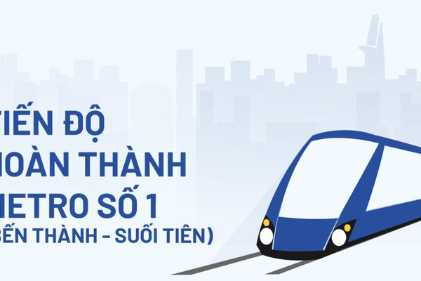 Tiến độ metro số 1 ở TP HCM