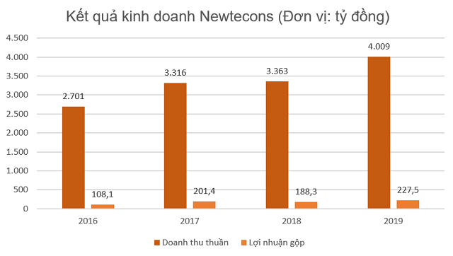 newtecons_161430083222.png