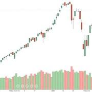 Xu thế dòng tiền: Nghẽn hệ thống làm 'méo mó' đánh giá thị trường