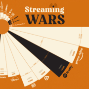 'Cuộc chiến' Streaming