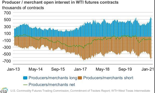 Thị trường dầu mỏ bị giằng co do bất đồng về triển vọng nhu cầu sau đại dịch Covid-19 - Ảnh 1.