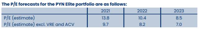 """Ông Petri Deryng: """"VN-Index đạt 1.500 điểm vào cuối năm 2021 là con số hợp lý"""" - Ảnh 2."""