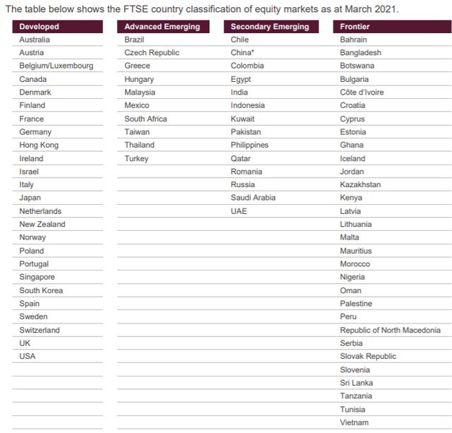 FTSE Russell giữ Việt Nam ở lại trong danh sách theo dõi nâng hạng thị trường mới nổi - Ảnh 1.