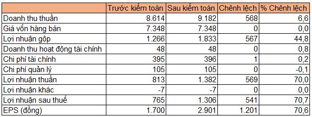 qtp-kiem-toan-8205-1617241678.png