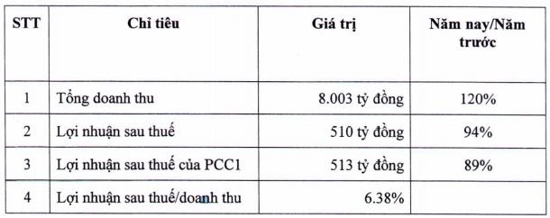 pcc1-2021-5865-1617596262.png