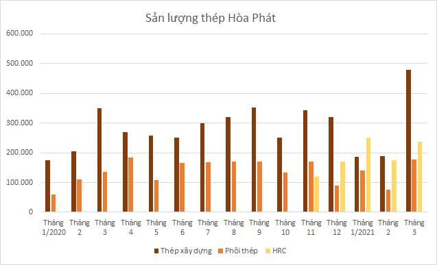 hpg-thang3-2021-6566-1617677733.png