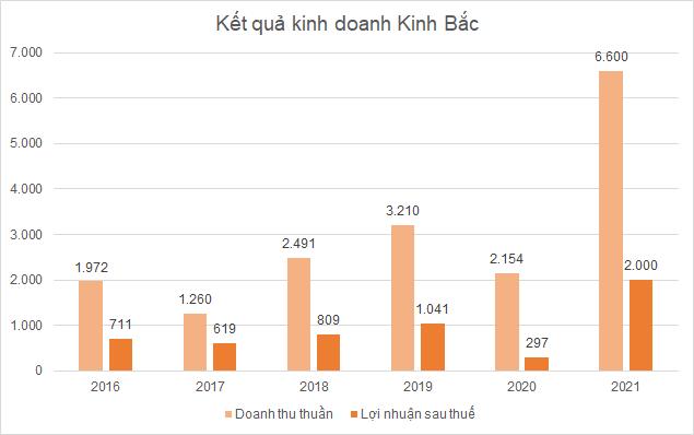 kbc-ke-hoach-4342-1618025987.png