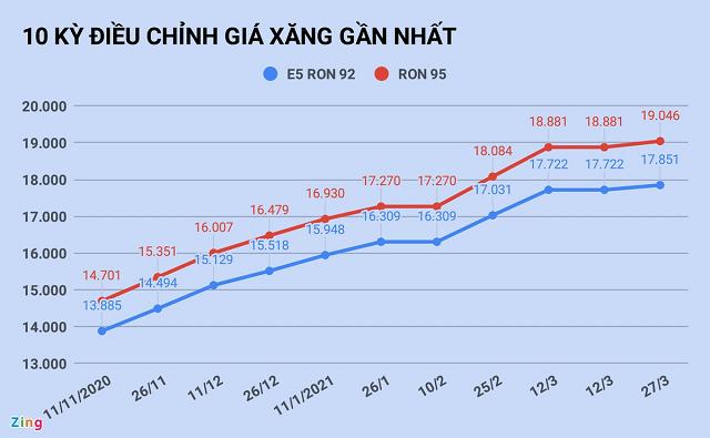 xang-2-7209-1618128756.png