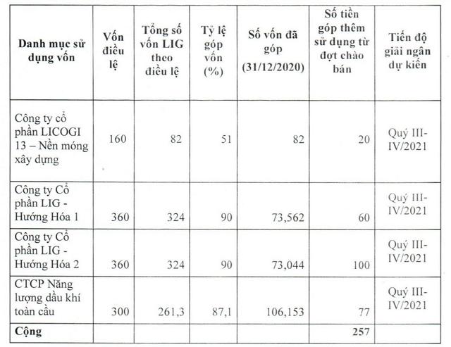 lig-1-1737-1618202624.png