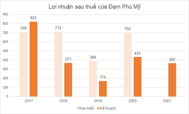 dam-pm-hinh48-2866-1618280789.png
