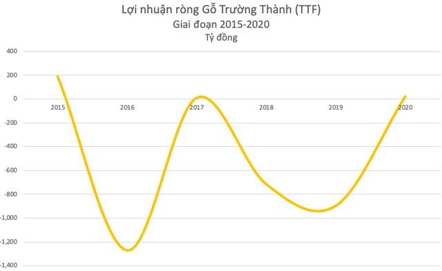 go-truong-thanh-kt-4325-1618308042.png