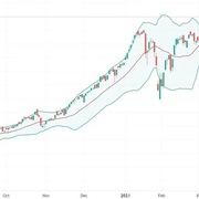 Xu thế dòng tiền: Thanh khoản khủng – Vẫn chưa phải là phân phối