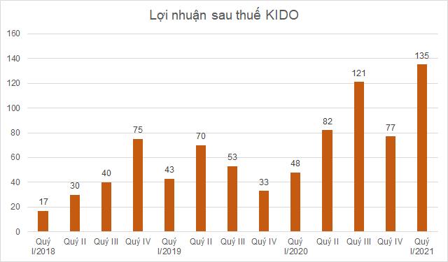 kdc-quyi-4640-1618802744.png