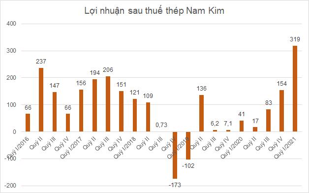 nam-kim-bd-4107-1618882210.png