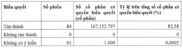 capture-png100-1648-1618966517.png