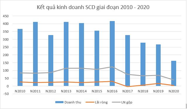 chuong-duong2-9004-1619011595.png