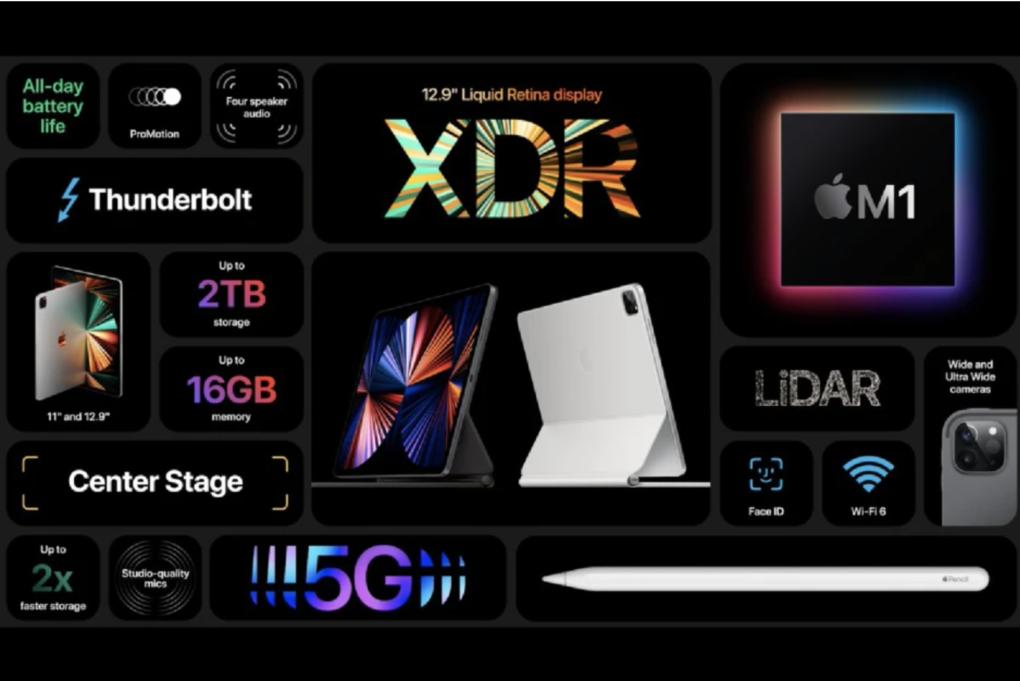 Giá iPad Pro 2021 cao nhất là 64 triệu đồng