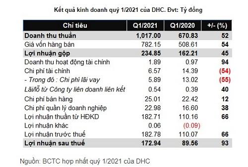 bctc-dhc-ndh-1834-1619144531.jpg
