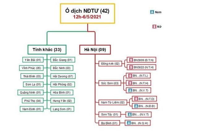 o-dich-benh-vien-benh-nhiet-do-3738-1416