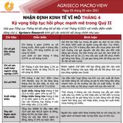 Agriseco: Vĩ mô Tháng 4 - Kỳ vọng tiếp tục hồi phục mạnh mẽ trong quý II