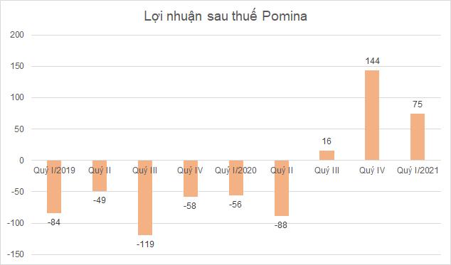 pomina-bd-8229-1620617062.png